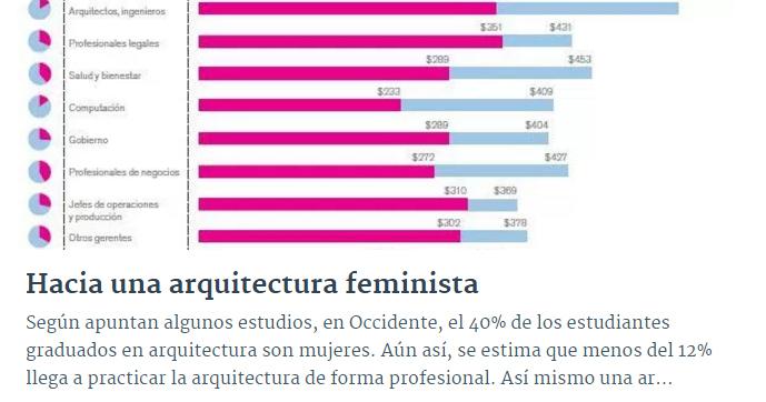 Arquitectura feminista.jpg