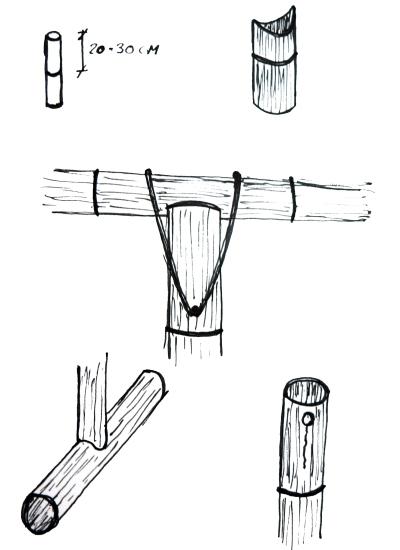 Uniones bambú.jpg