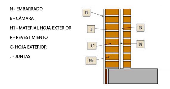 detalle-fachada-ventilada